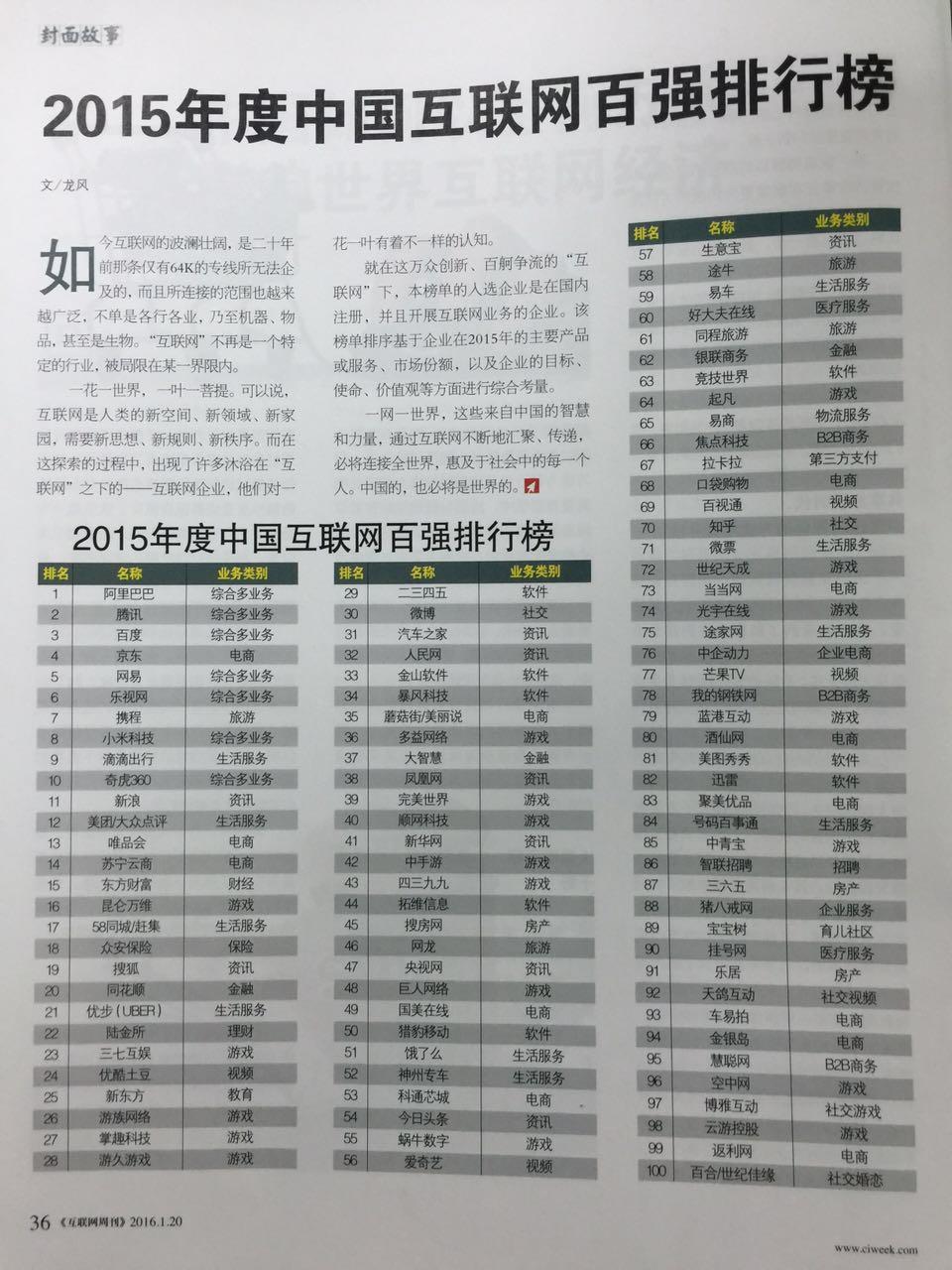 2015年度互联网百强排行榜